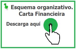 esquema organizativo e carta financieira